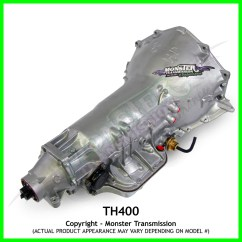 Th400 Transmission Diagram Velux Electric Window Wiring Gm 400 Free Engine Image For