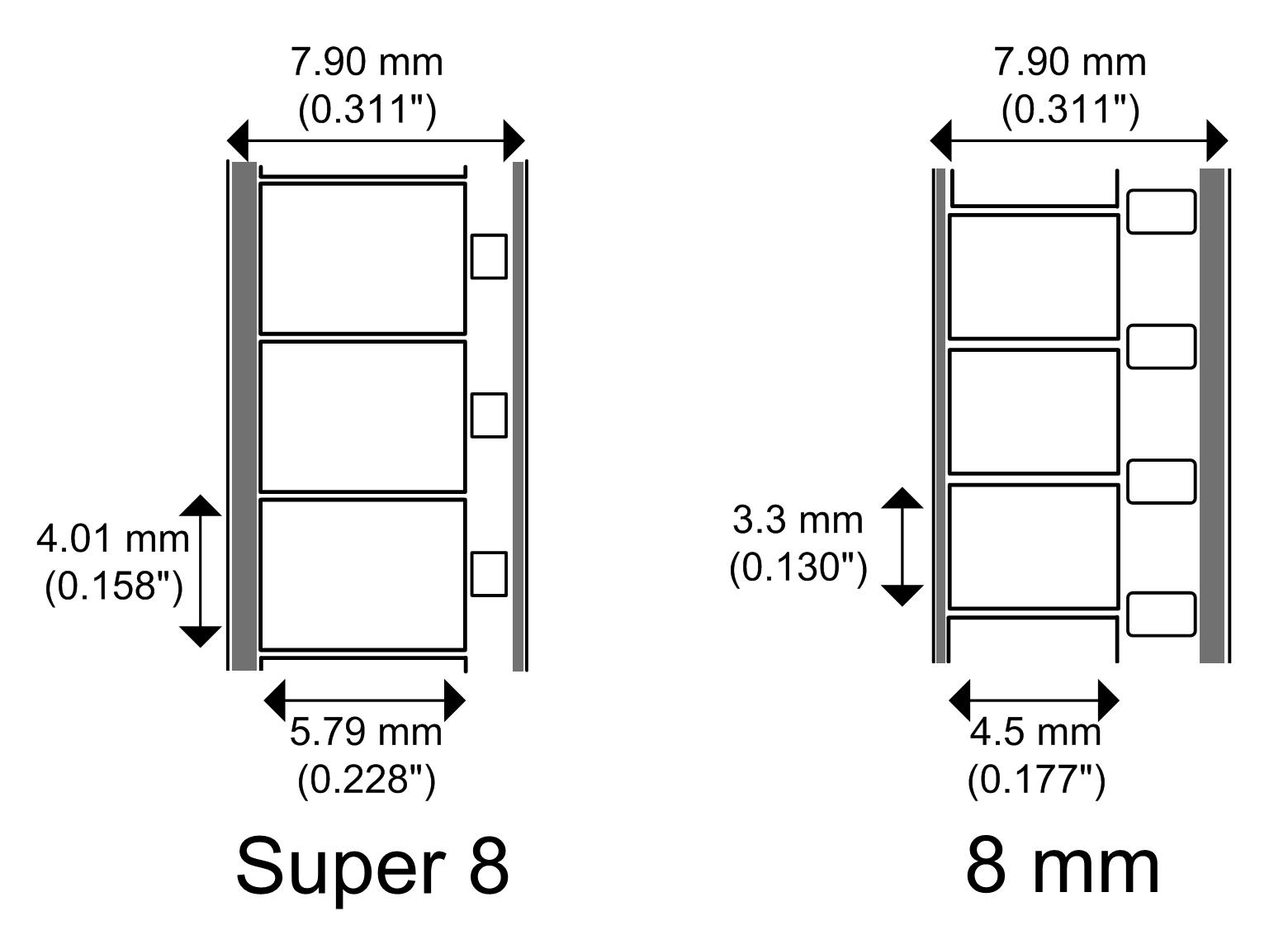 Super 8 8mm In Dvd
