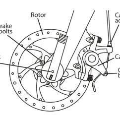 Bike Parts Diagram Usb Web Camera Wiring Owner S Manual Montague Bikes Fig 18 Disc Brake