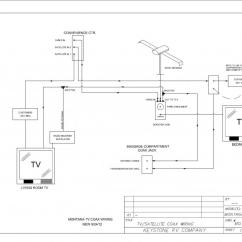 Sky Tv Wiring Diagram Pride Legend Mobility Scooter Satellite Hook Up Montana Owners Club Keystone
