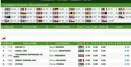 Copa de Naciones resultados