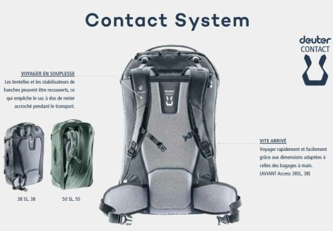 Concept Sac à dos Deuter AViANT ACCESS 50 / 55