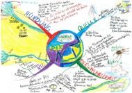 Montessori Grundschule KW_Mind Map_Der Nil_2017_3
