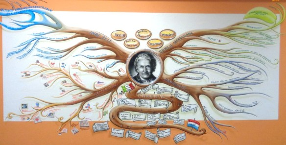 Montessori Grundschule Königs Wusterhausen_Maria Montessori-Mindmap_final