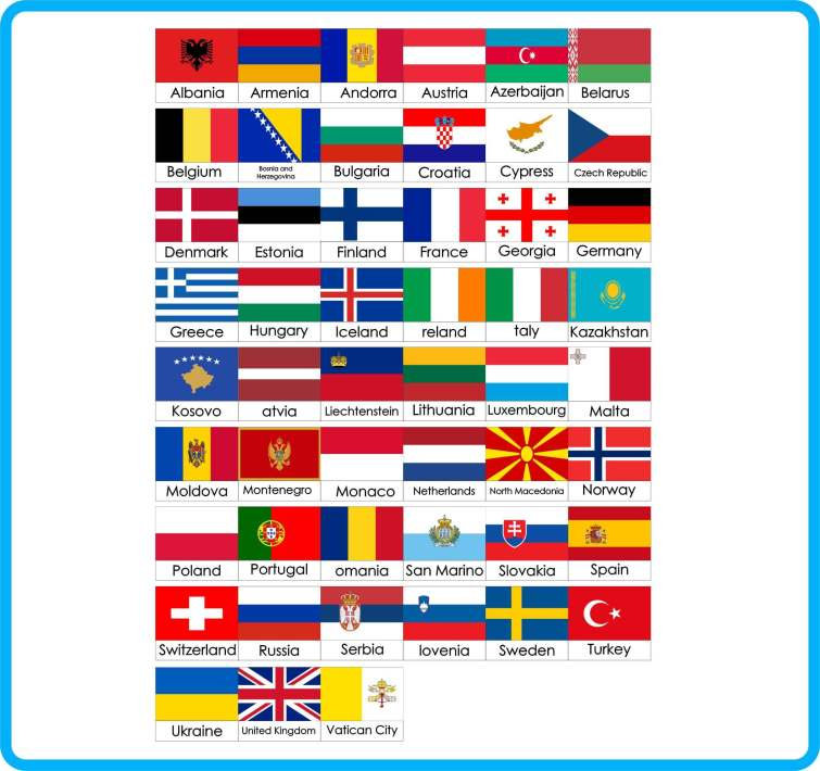 Four Map of Europe Countries Flags