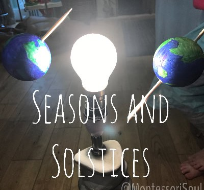 Why we have Seasons and Solstices
