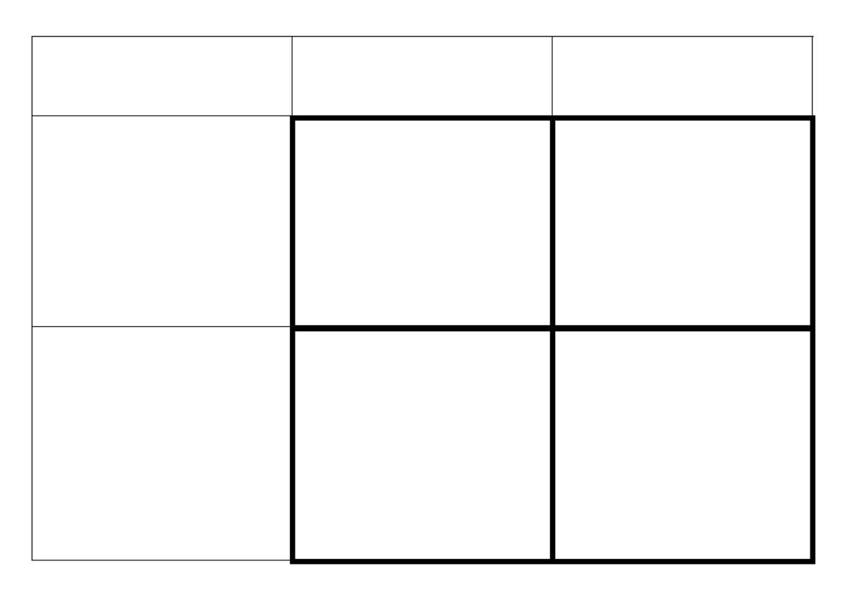 Carroll Diagram Template