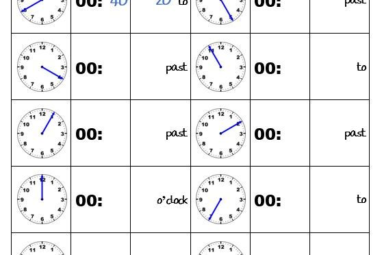 Telling time with the minute hand