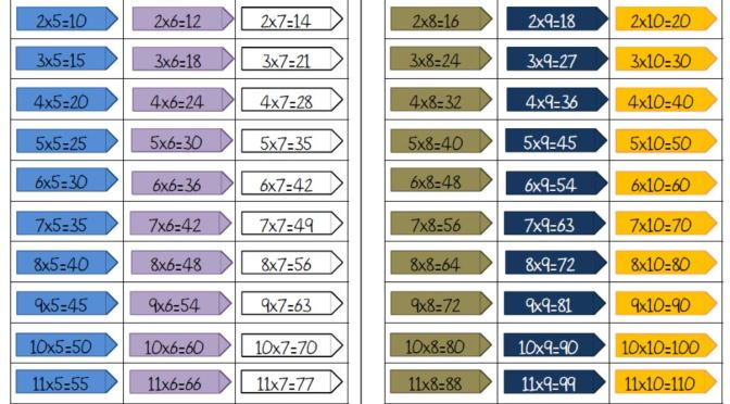 Bead chain labels 2 – 12 including calculation