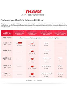 Tylenol infant chart also bogasrdenstaging rh