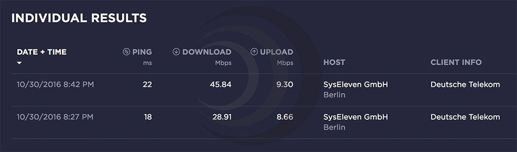 Netgear solution Orbi clearly has the lead in downloading. (Photo: moobilux.com)