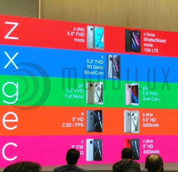 Spekulation: Heißt das neue Lenovo Flaggschiff Moto X4?