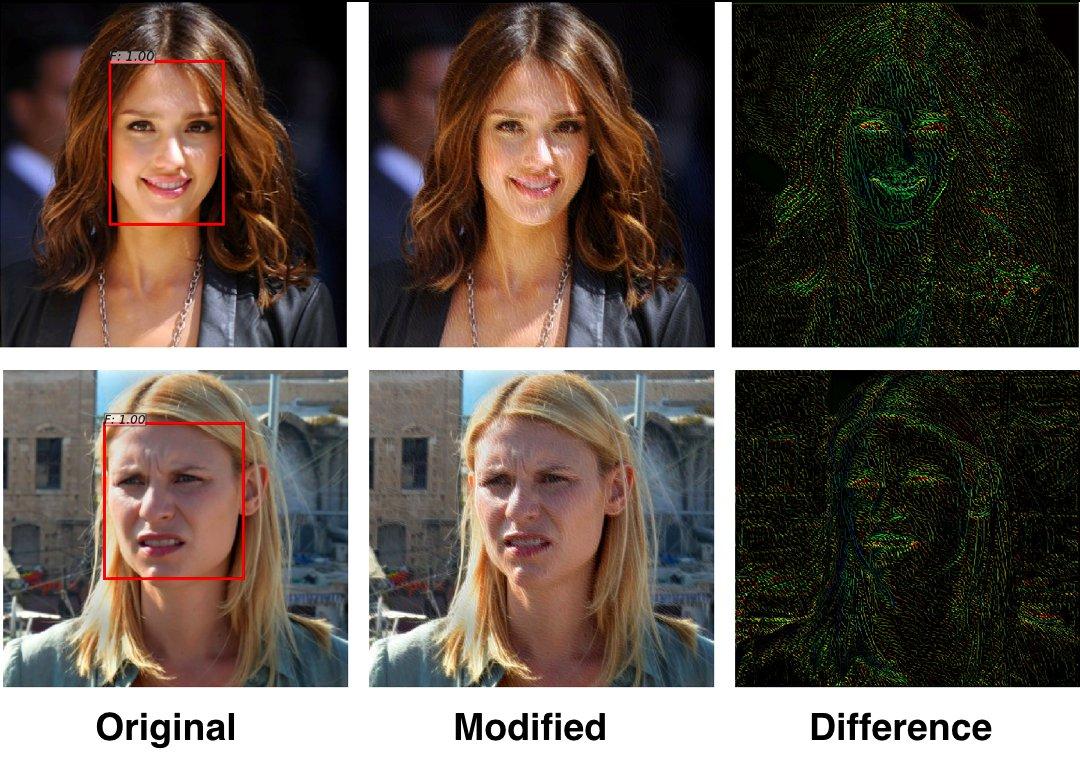 Mit Filtern Gesichtsanalyse und bildbasierte Suche im Social Web gezielt ausschalten (Foto: Avishek Bose, University of Toronto)