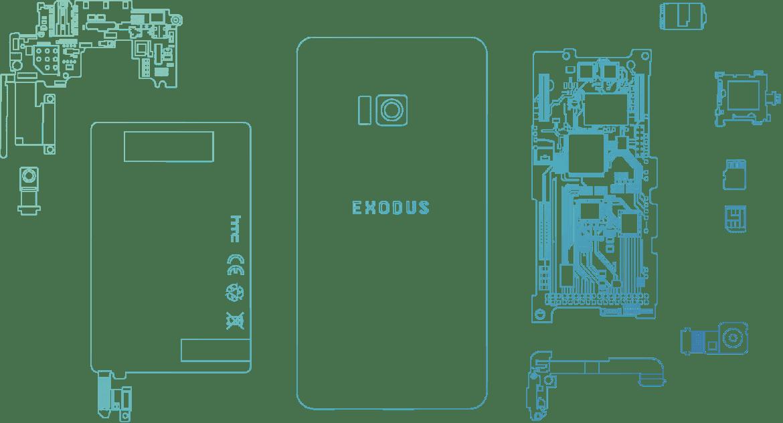 """HTC hat jetzt offiziell die Entwicklerversion seines Blockchain-Smartphones """"EXODUS 1"""" vorgestellt. (Grafik: HTC)"""