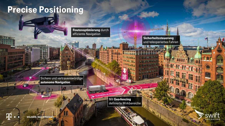 """""""Precise Positioning öffnet die Türen für die echte autonome Mobilität. Exakt, sicher und künftig auch länderübergreifend"""", so Hagen Rickmann, von der Telekom. (Bild: DTAG)"""