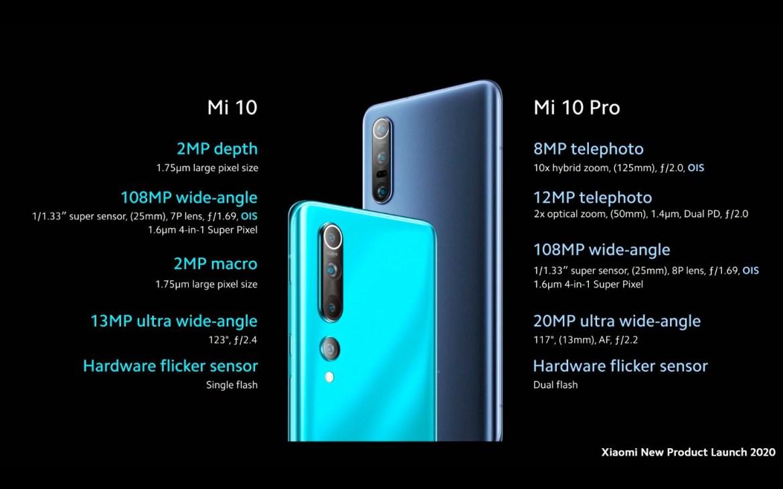 Kameras: Mi 10 Pro vs. Mi 10 (Bild: Xiaomi)