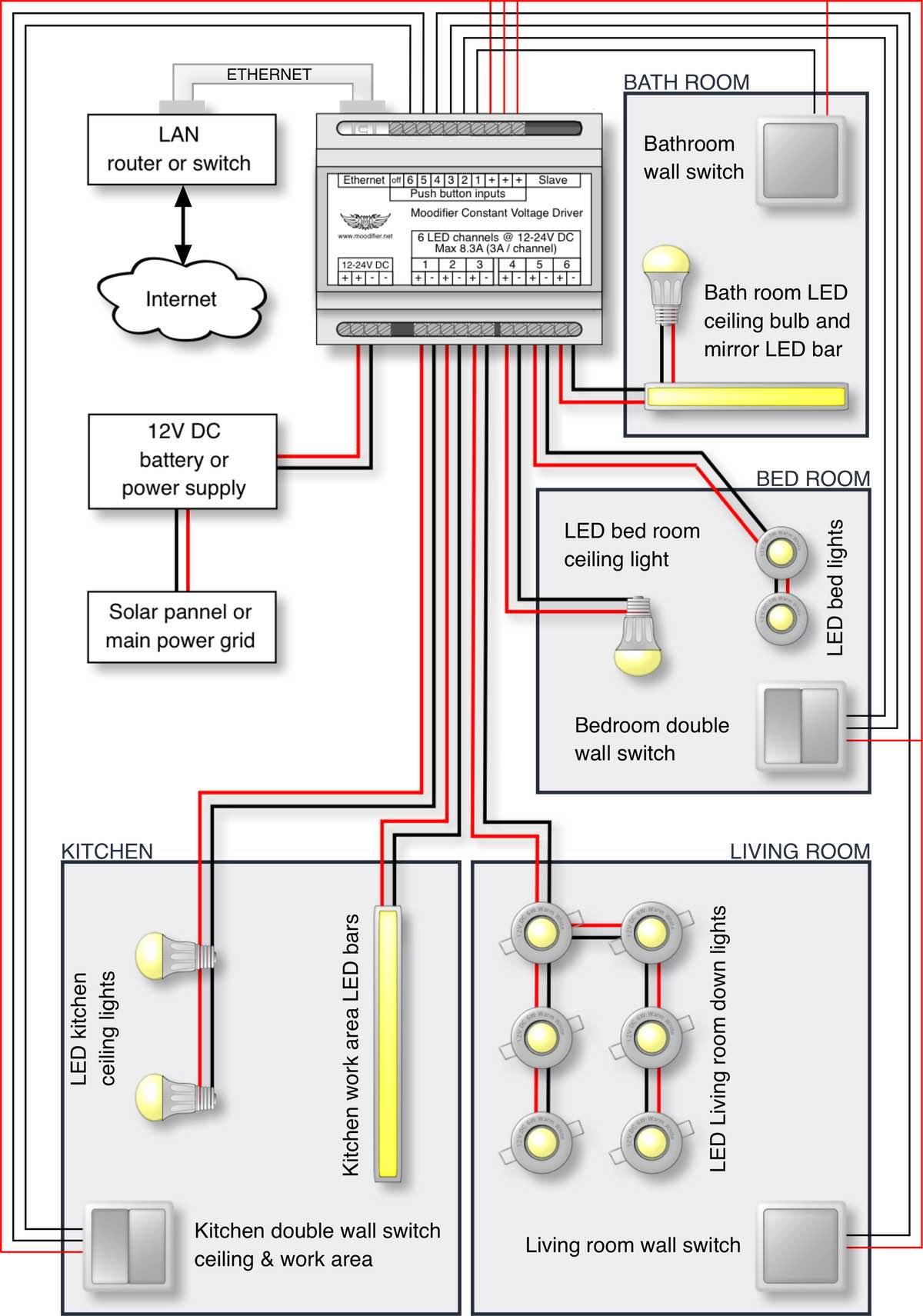 kitchen light wiring diagram 7 pin relay 12 24v dc moodifier led lighting installation white paper