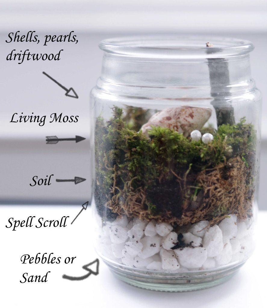 DIY spell idea for water signs and sea witches.