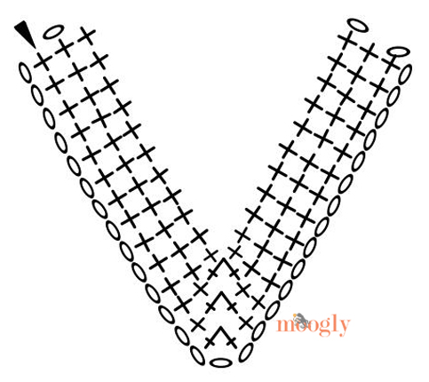 Free Patterns: The Moogly Crochet Alphabet