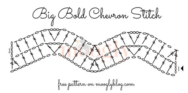 Free Crochet Pattern: The Big Bold Chevron Blanket!