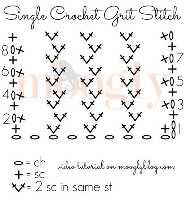 How to #Crochet the Grit Stitch: video, written pattern