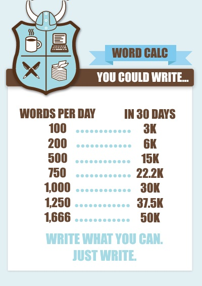 nanowrimo-2015-word-count