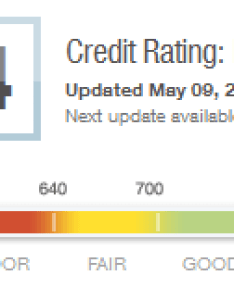 Credit karma transunion score also what is  good rating rh moolanomy