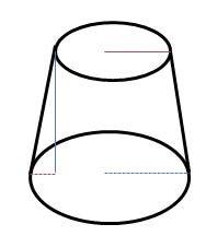 Area of a Cone