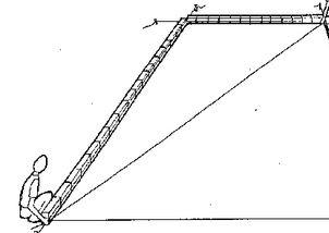 Scalene Triangle Definition-7th Grade Math