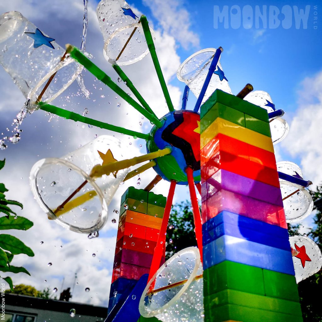 Water Wheel Activity For Kids To Demonstrate Potential