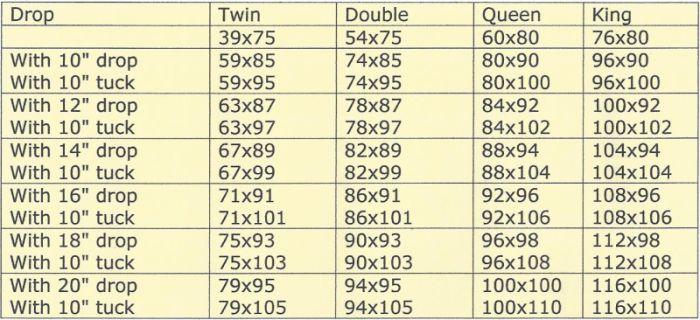 Twin Quilt Measurements