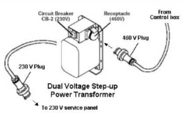 Tractor Trailer Plug Wiring Diagram Refrigeration