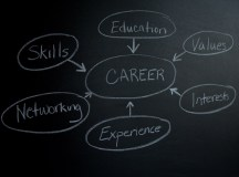 Career opportunities: 4 online courses you should enroll in right now