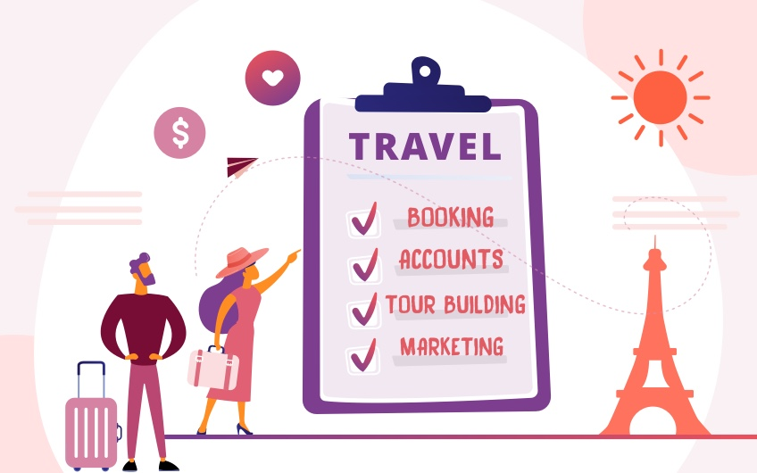 The Essential 4 Pack (Booking, Accounts, Tour Building & Marketing) of Travel Software