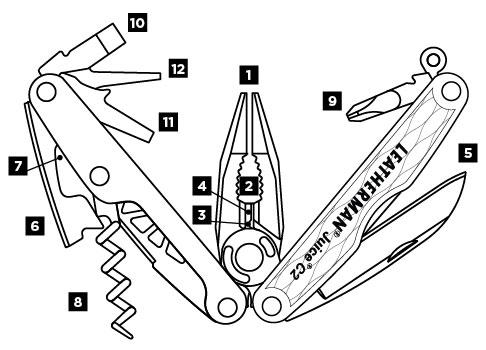Leatherman Juice C2 (free ground shipping) :: Pocket tools