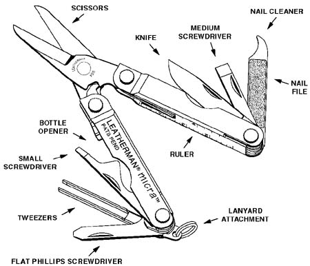 Leatherman Micra with colored anodized aluminum handle :: Keychain tools :: Pocket Tools