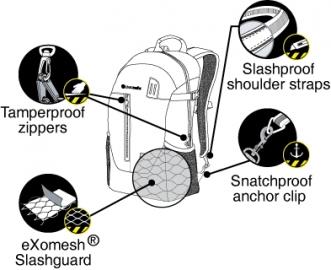 Pacsafe VentureSafe 20L :: Daypacks and Small Backpacks