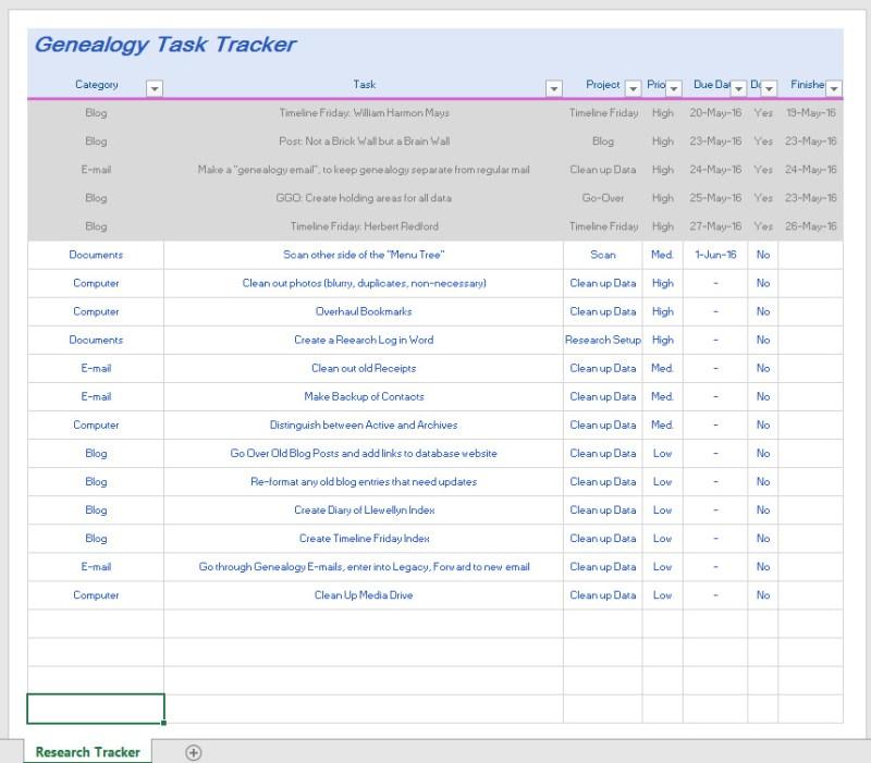 Genealogy Task Tracker