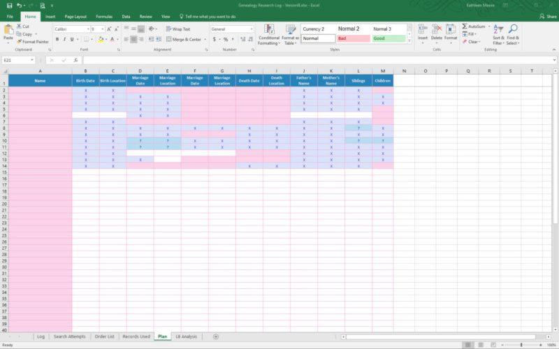 Genealogy Research Log - Plan Tab