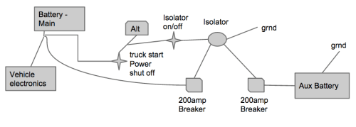 Auxillary Power Mapping