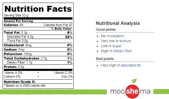 mooshema macaroons nutritivna tablica