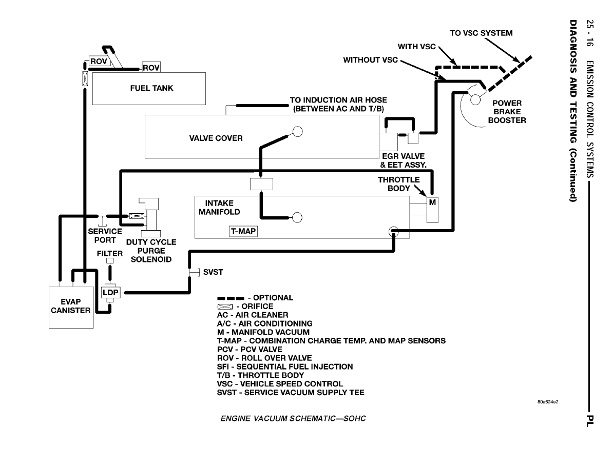 2002 Dodge Dakota Vacuum Line Diagram, 2002, Free Engine