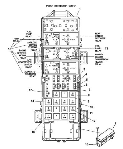 2012 Jeep Wrangler Fuse Diagram / Interior Fuse Box