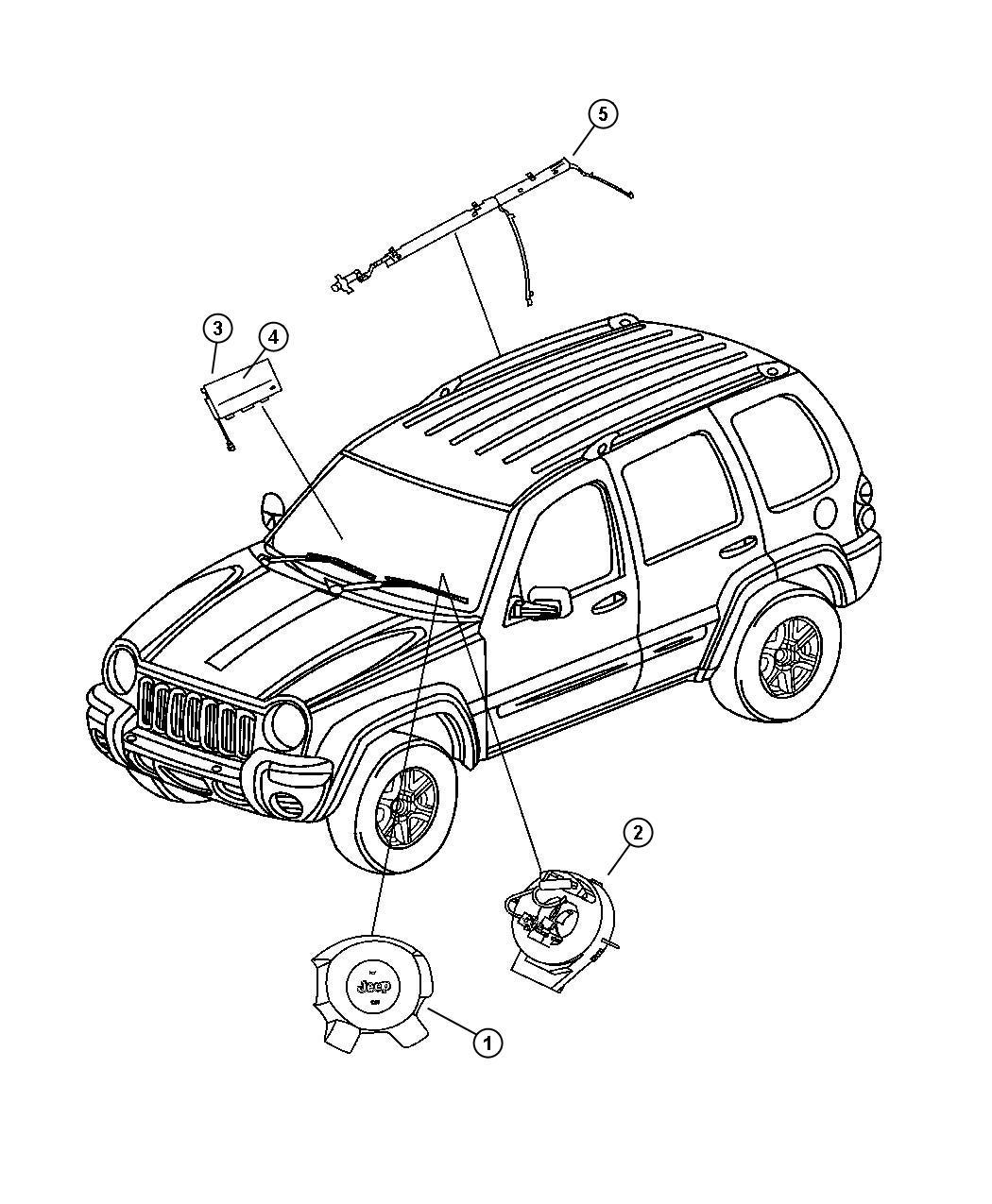 Jeep Liberty Clkspring Program Stability