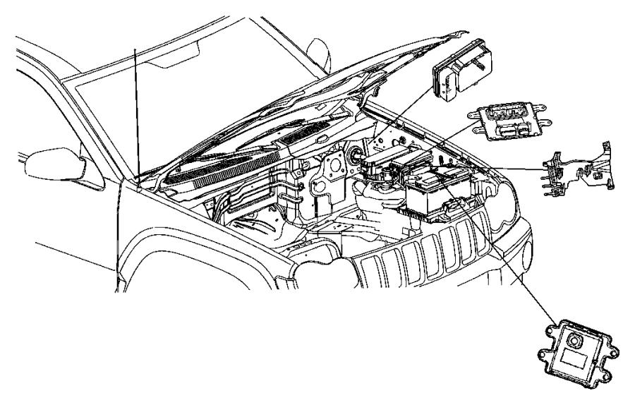 Jeep Commander Module. Anti-lock brakes. Modules, master