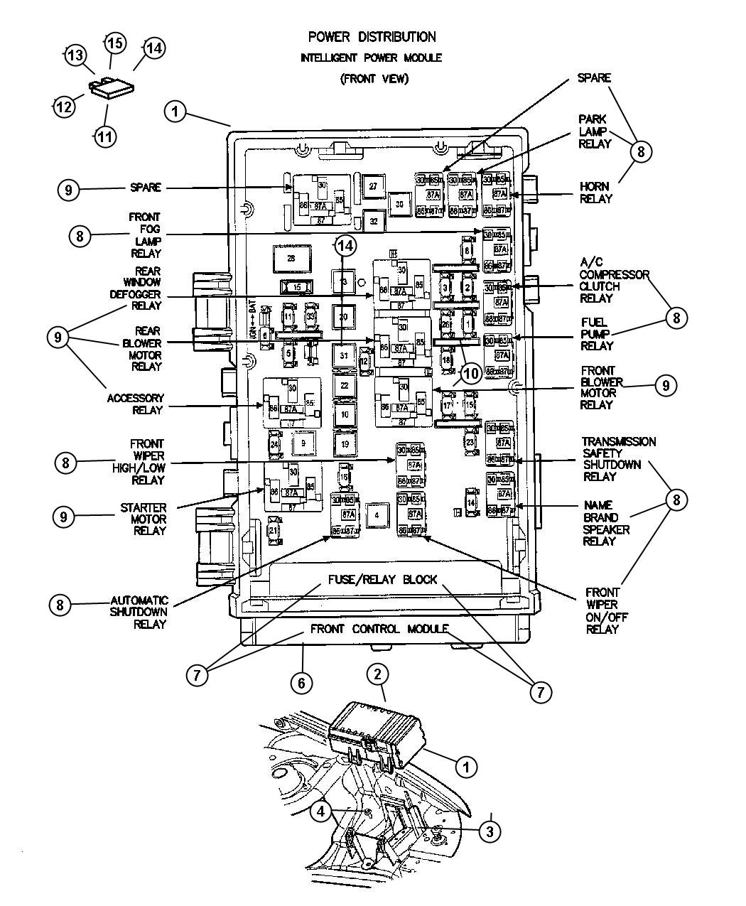 Chrysler Town & Country Module. Power distribution. With