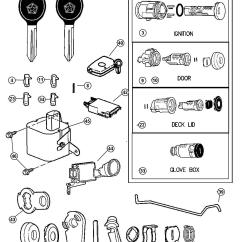 99 Dodge Ignition Switch Wiring Diagram Coil Manual 1999 Jeep Grand Cherokee Ke