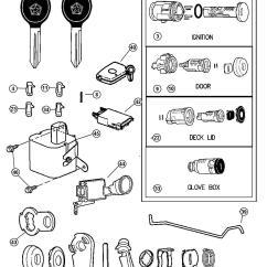 2000 Jeep Cherokee Ignition Switch Wiring Diagram Pool Light Transformer Dodge Durango Front Ke Free Engine