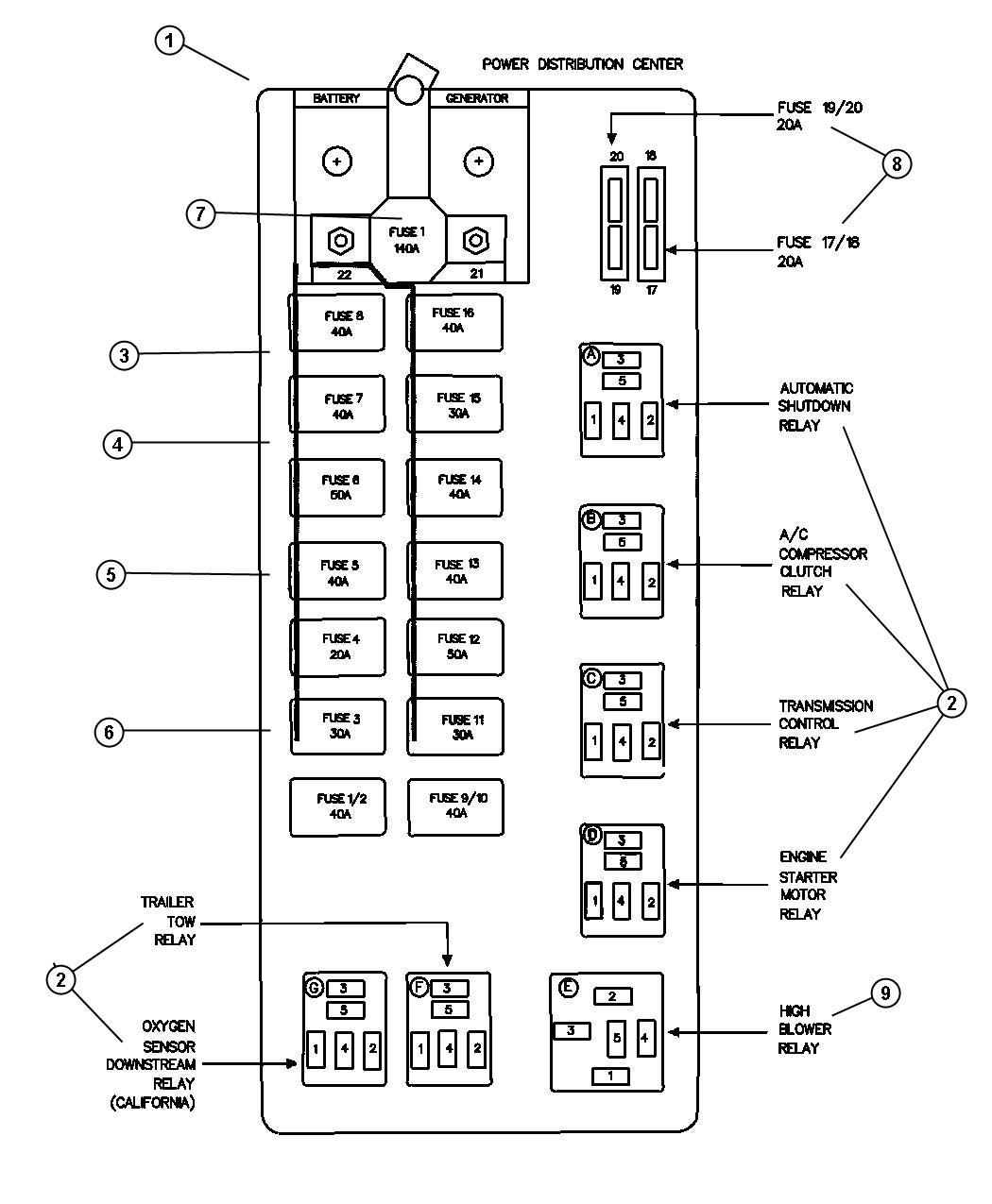 Dodge Ram 3500 Fusible link. 140 amp. 06101757, 140 amp