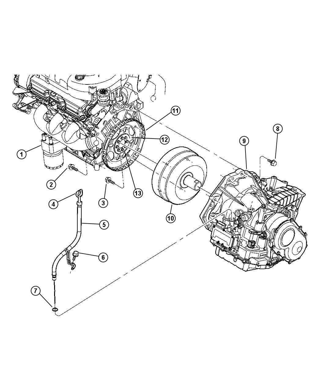 Chrysler Pacifica Indicator. Transmission fluid level